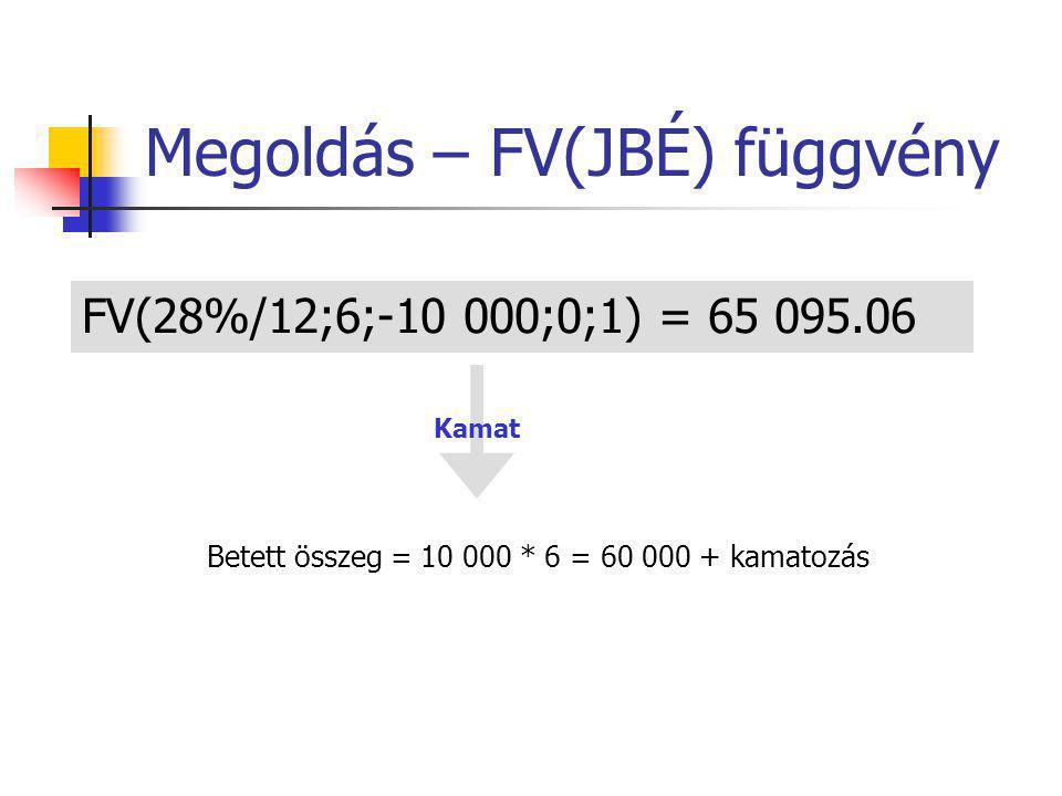 Megoldás – FV(JBÉ) függvény