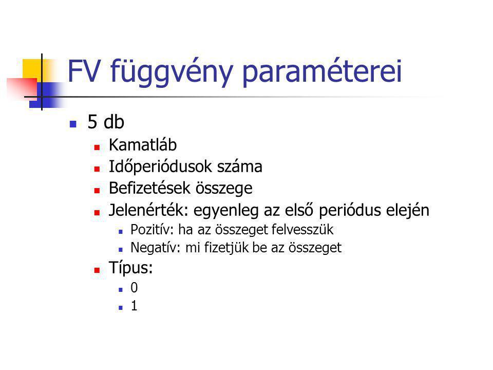 FV függvény paraméterei