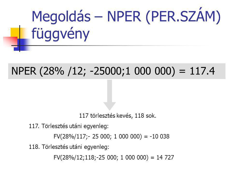 Megoldás – NPER (PER.SZÁM) függvény