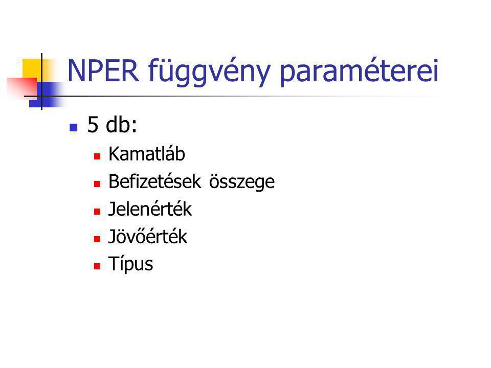 NPER függvény paraméterei