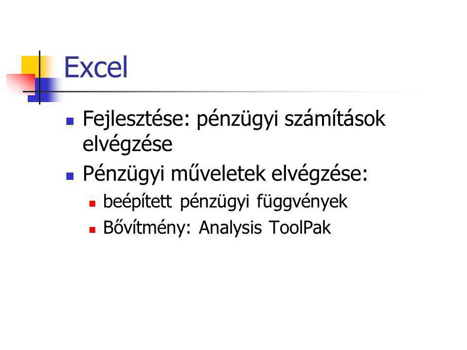 Excel Fejlesztése: pénzügyi számítások elvégzése