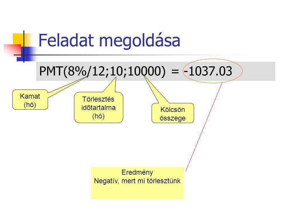 Feladat megoldása PMT(8%/12;10;10000) = -1037.03 Kamat