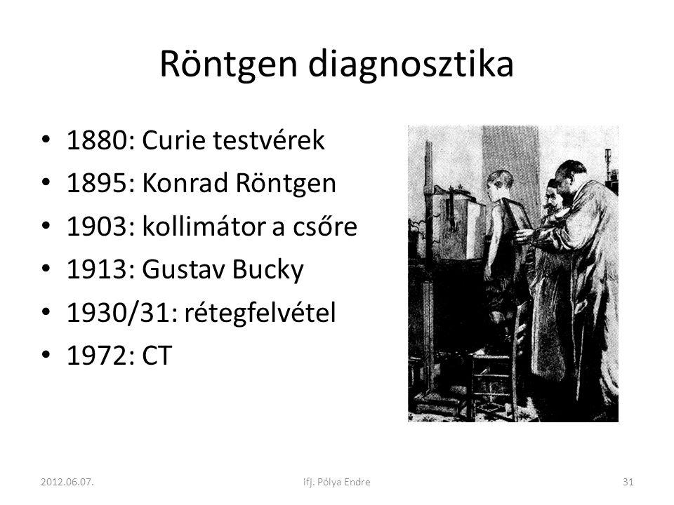 Röntgen diagnosztika 1880: Curie testvérek 1895: Konrad Röntgen