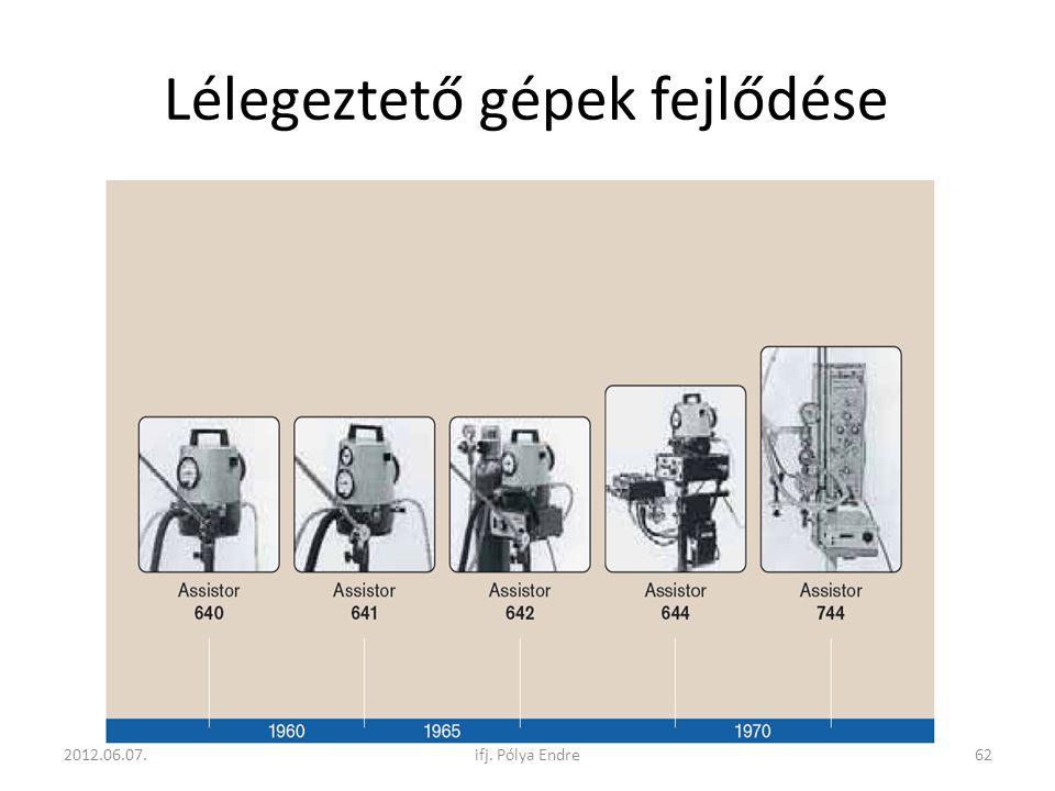 Lélegeztető gépek fejlődése