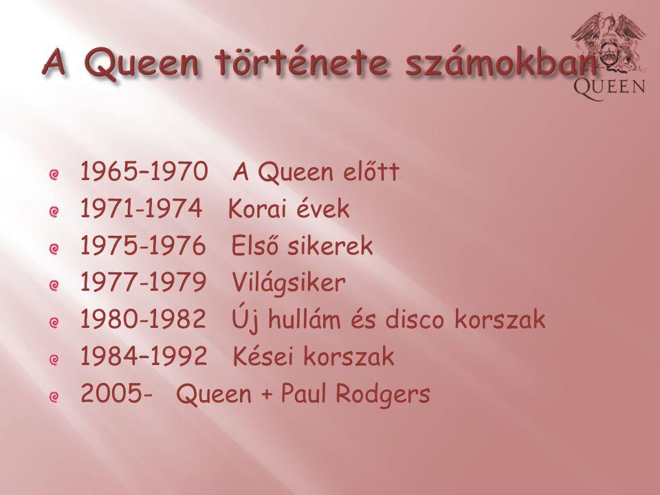 A Queen története számokban