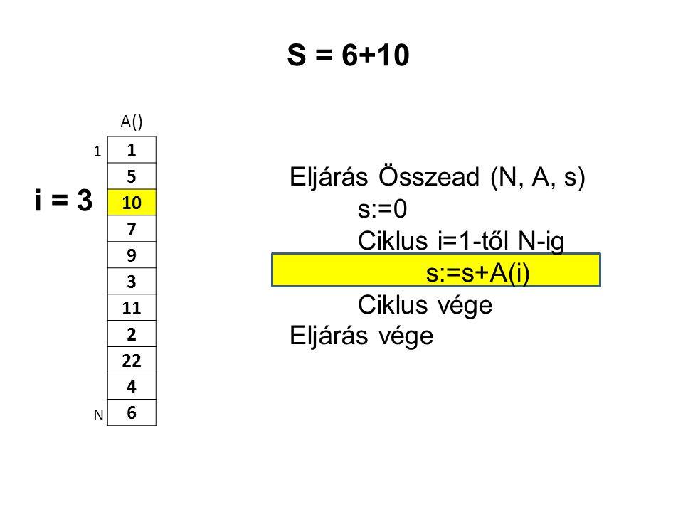 S = 6+10 i = 3 Eljárás Összead (N, A, s) s:=0 Ciklus i=1-től N-ig