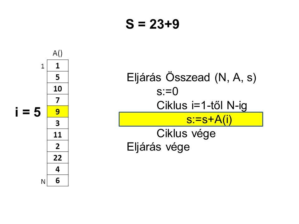 S = 23+9 i = 5 Eljárás Összead (N, A, s) s:=0 Ciklus i=1-től N-ig