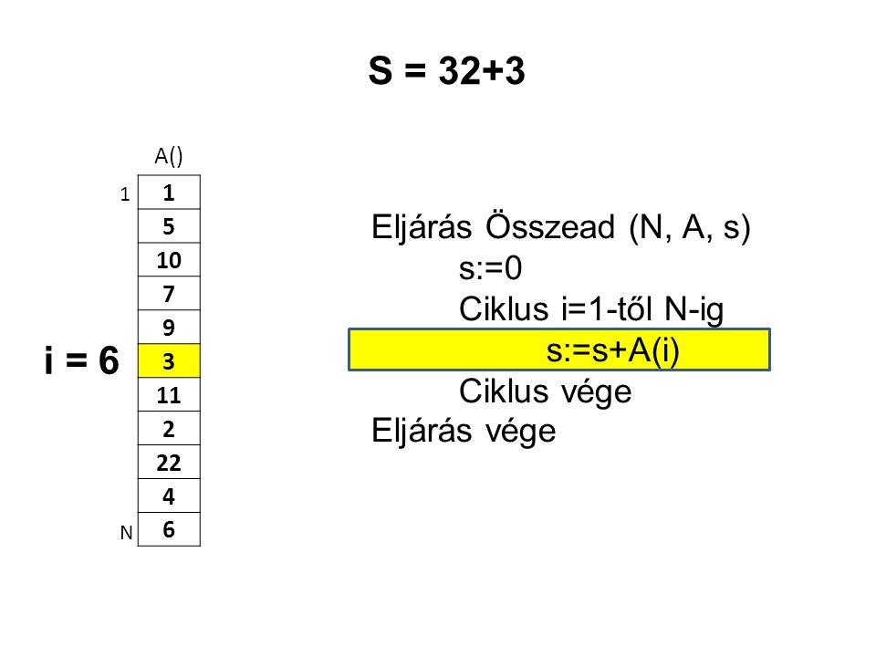 S = 32+3 i = 6 Eljárás Összead (N, A, s) s:=0 Ciklus i=1-től N-ig