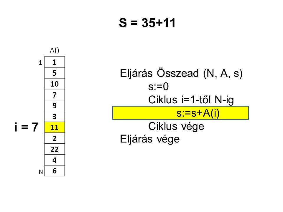 S = 35+11 i = 7 Eljárás Összead (N, A, s) s:=0 Ciklus i=1-től N-ig