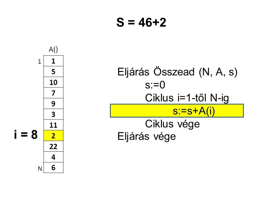 S = 46+2 i = 8 Eljárás Összead (N, A, s) s:=0 Ciklus i=1-től N-ig