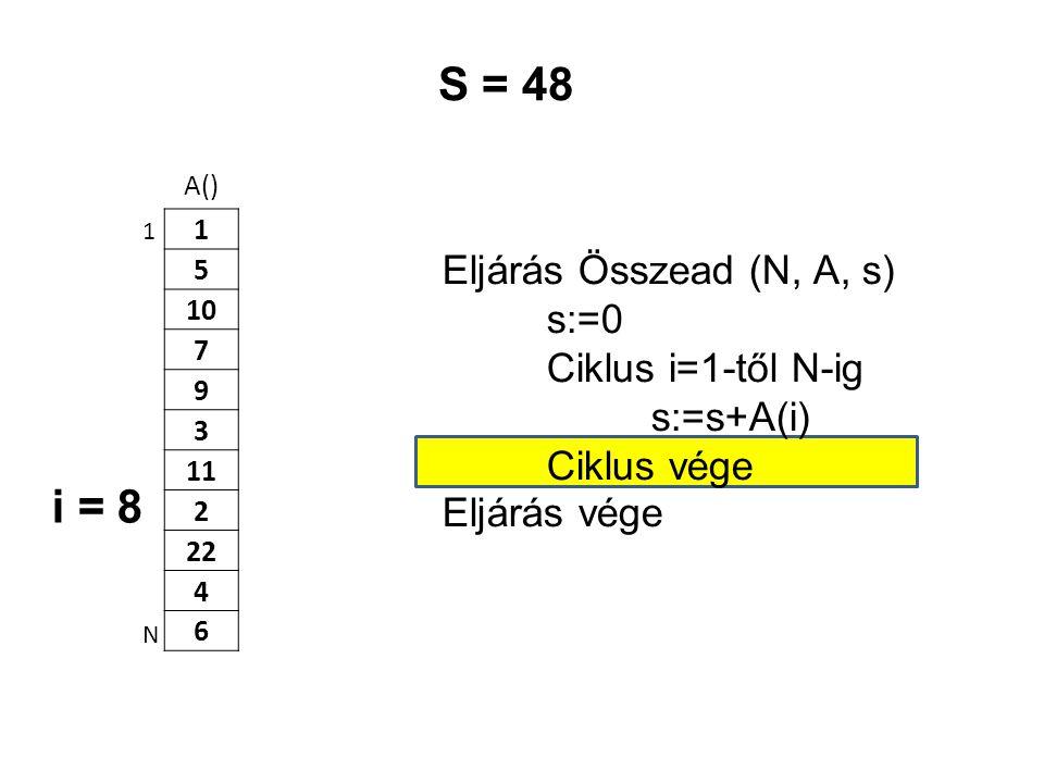 S = 48 i = 8 Eljárás Összead (N, A, s) s:=0 Ciklus i=1-től N-ig