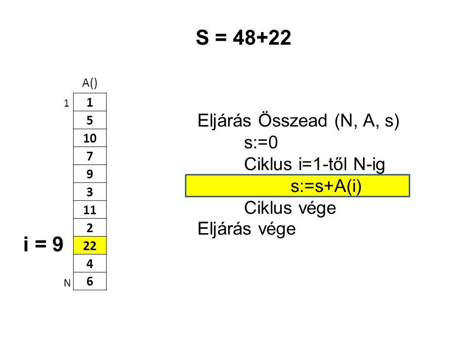 S = 48+22 i = 9 Eljárás Összead (N, A, s) s:=0 Ciklus i=1-től N-ig