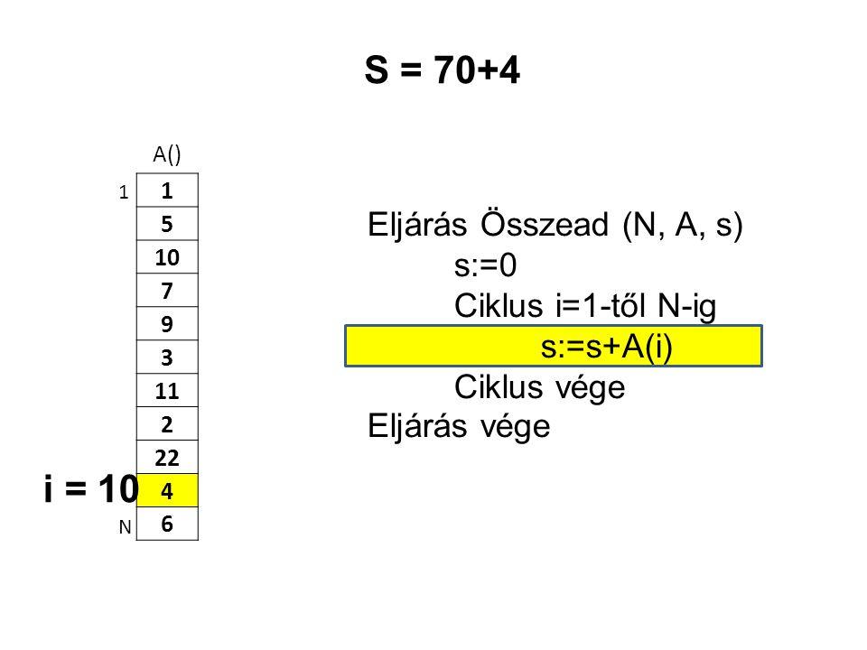 S = 70+4 i = 10 Eljárás Összead (N, A, s) s:=0 Ciklus i=1-től N-ig
