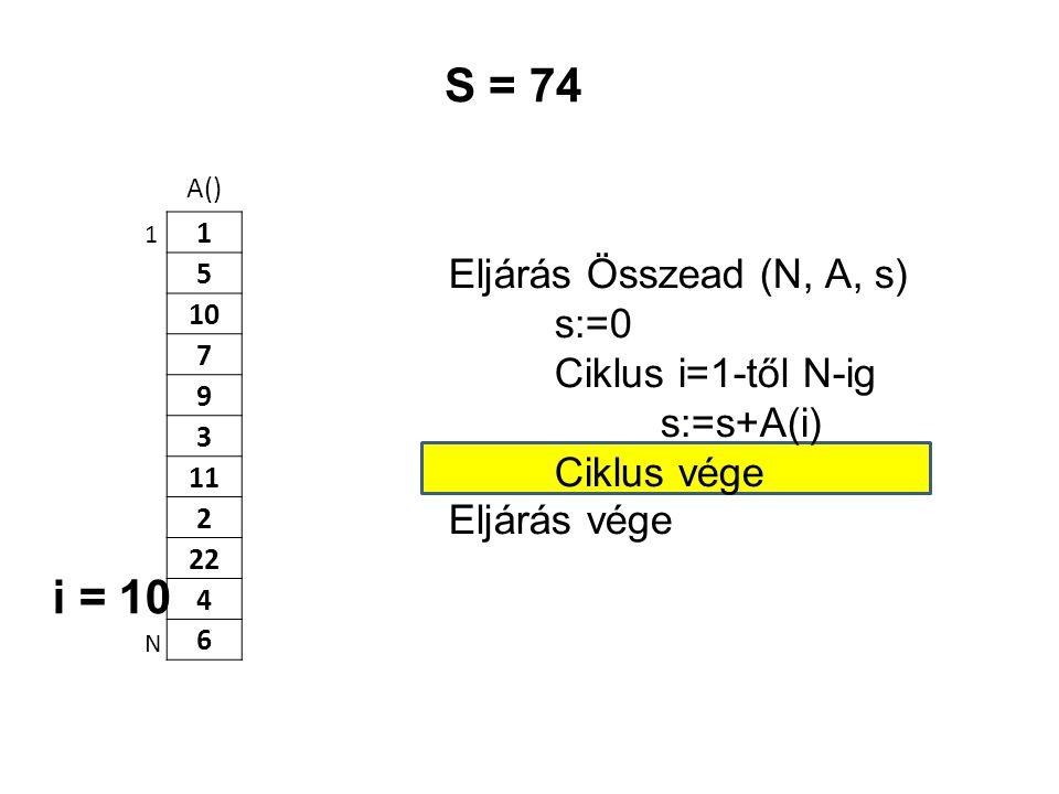 S = 74 i = 10 Eljárás Összead (N, A, s) s:=0 Ciklus i=1-től N-ig