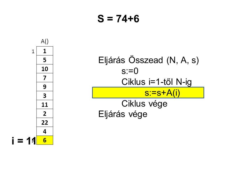 S = 74+6 i = 11 Eljárás Összead (N, A, s) s:=0 Ciklus i=1-től N-ig