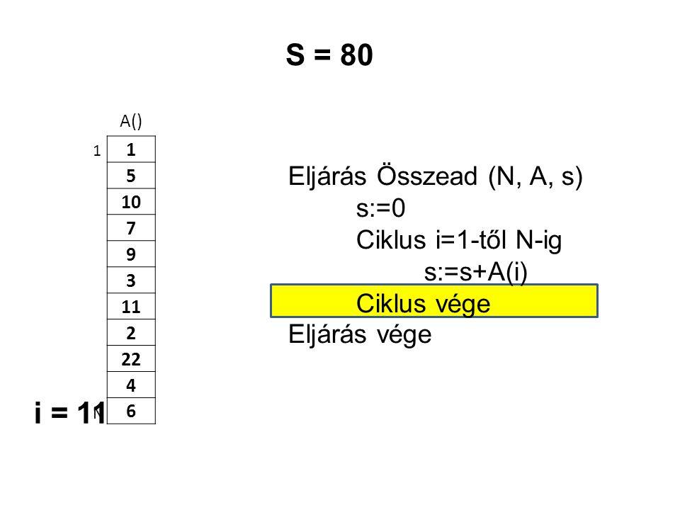 S = 80 i = 11 Eljárás Összead (N, A, s) s:=0 Ciklus i=1-től N-ig