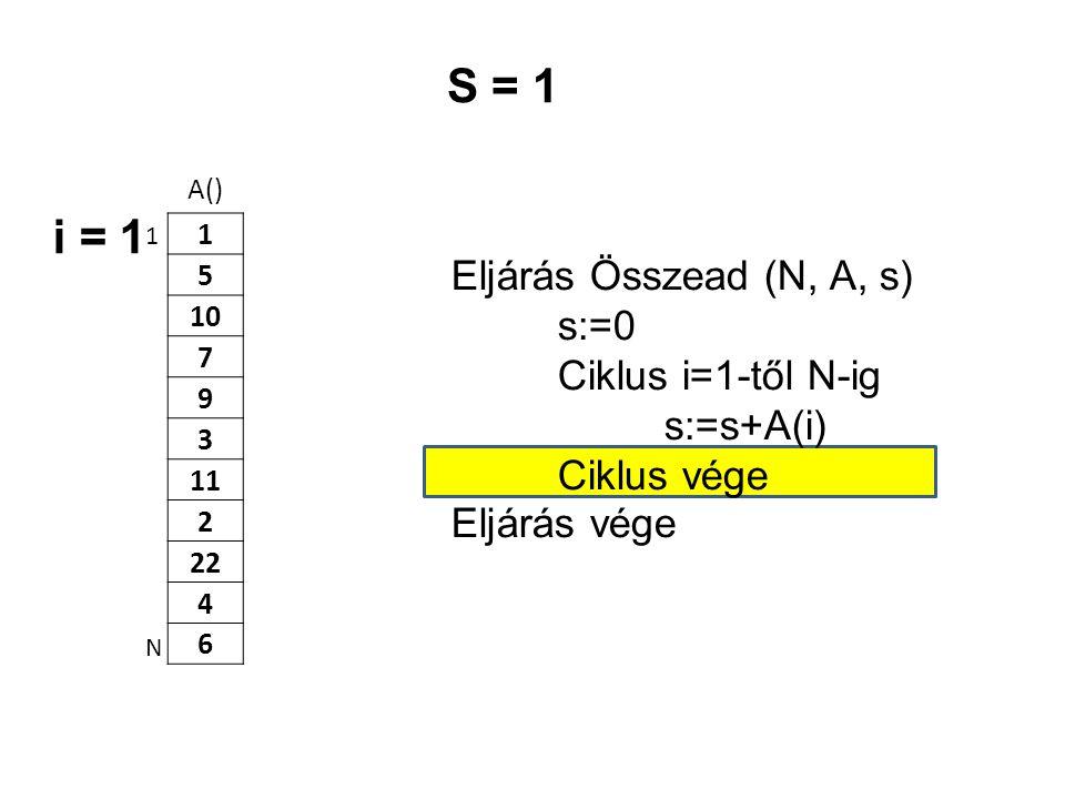 S = 1 i = 1 Eljárás Összead (N, A, s) s:=0 Ciklus i=1-től N-ig