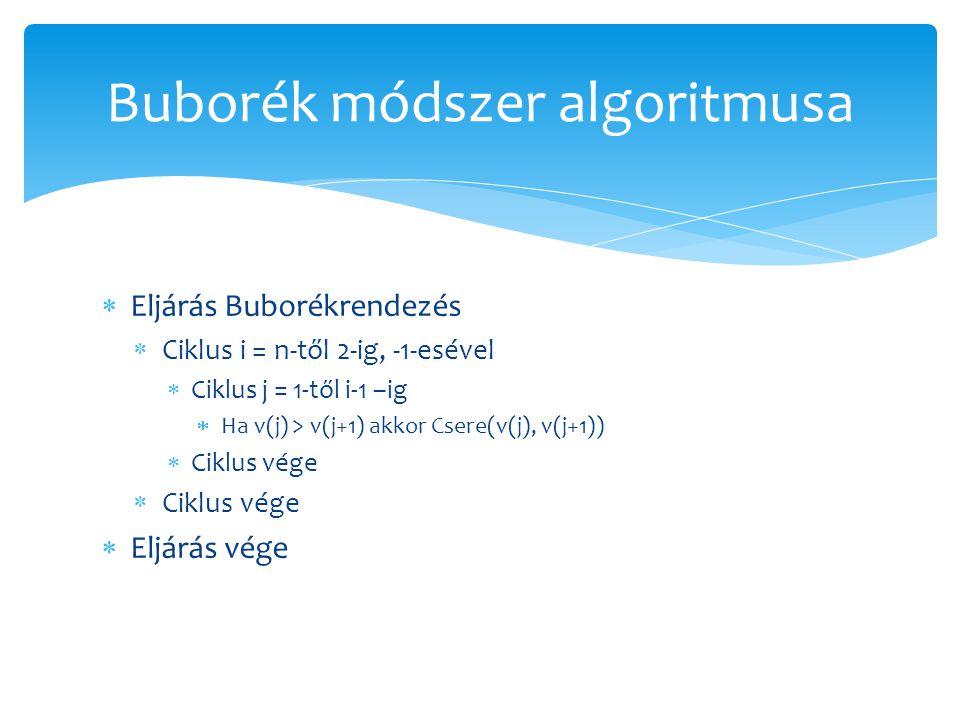 Buborék módszer algoritmusa
