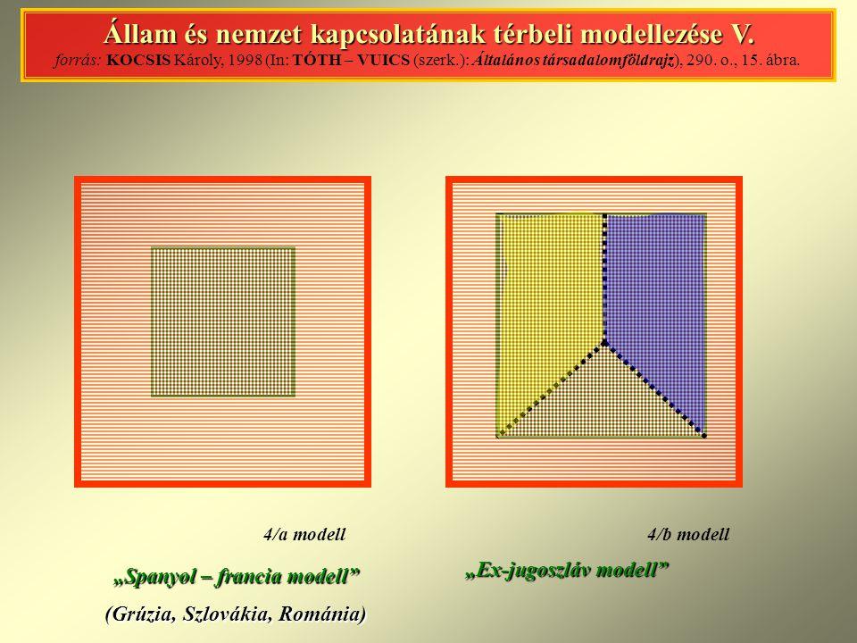 Állam és nemzet kapcsolatának térbeli modellezése V