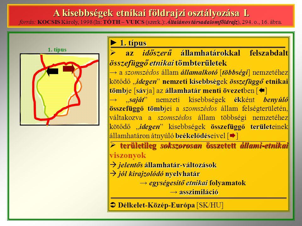 A kisebbségek etnikai földrajzi osztályozása I