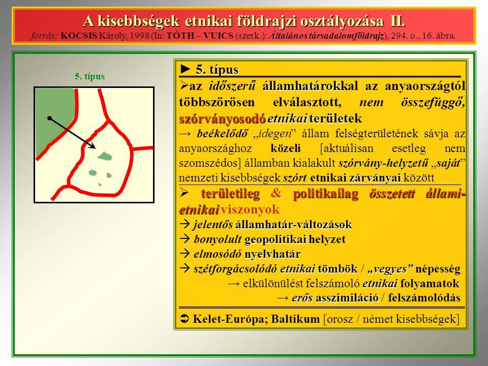 A kisebbségek etnikai földrajzi osztályozása II