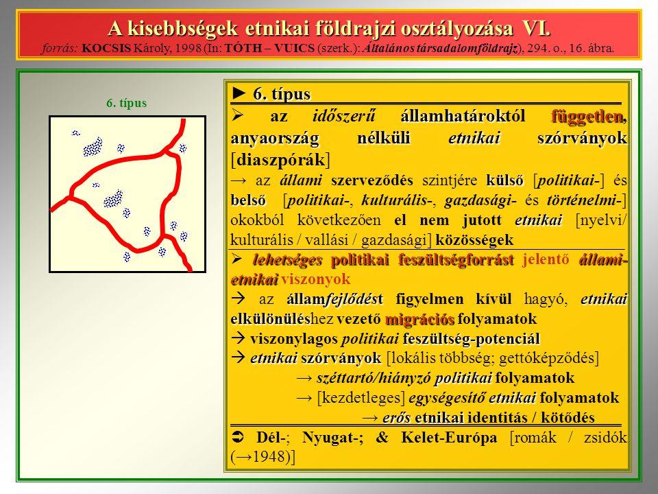 A kisebbségek etnikai földrajzi osztályozása VI
