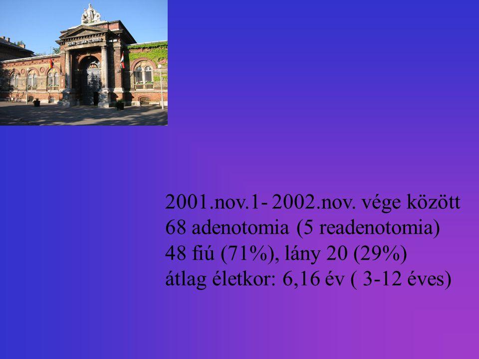 2001.nov.1- 2002.nov.
