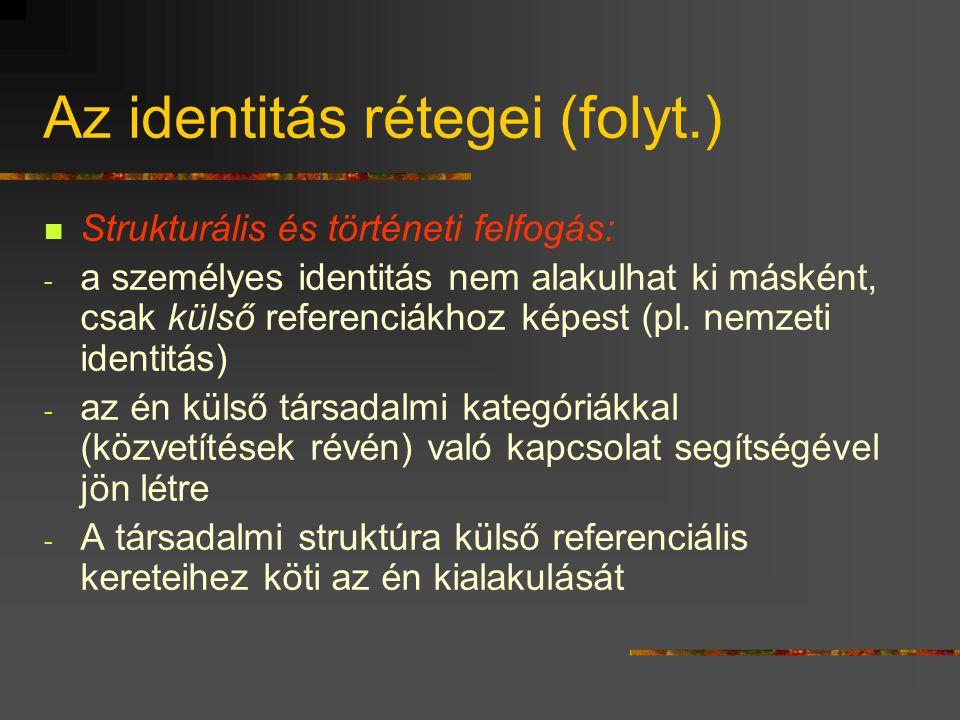 Az identitás rétegei (folyt.)