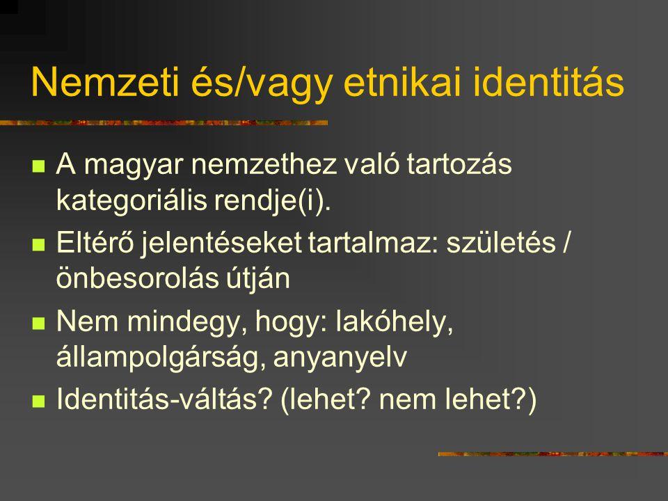 Nemzeti és/vagy etnikai identitás