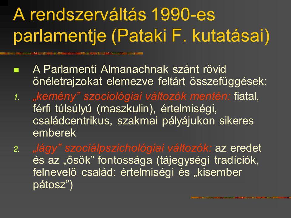 A rendszerváltás 1990-es parlamentje (Pataki F. kutatásai)
