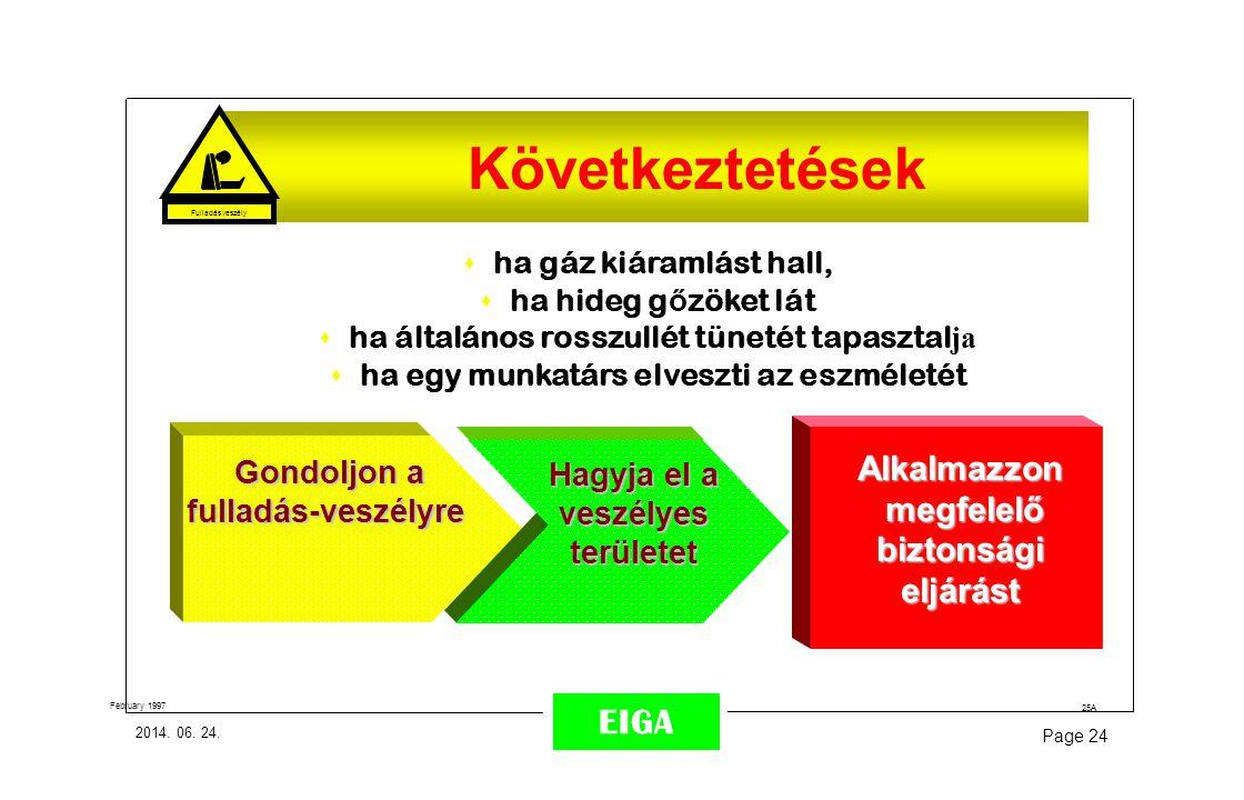 Következtetések CONCLUSION: Alkalmazzon megfelelő biztonsági eljárást
