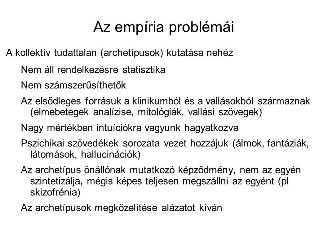 Az empíria problémái A kollektív tudattalan (archetípusok) kutatása nehéz. Nem áll rendelkezésre statisztika.