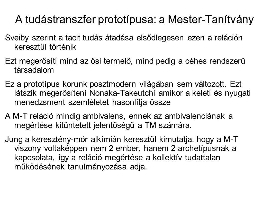 A tudástranszfer prototípusa: a Mester-Tanítvány