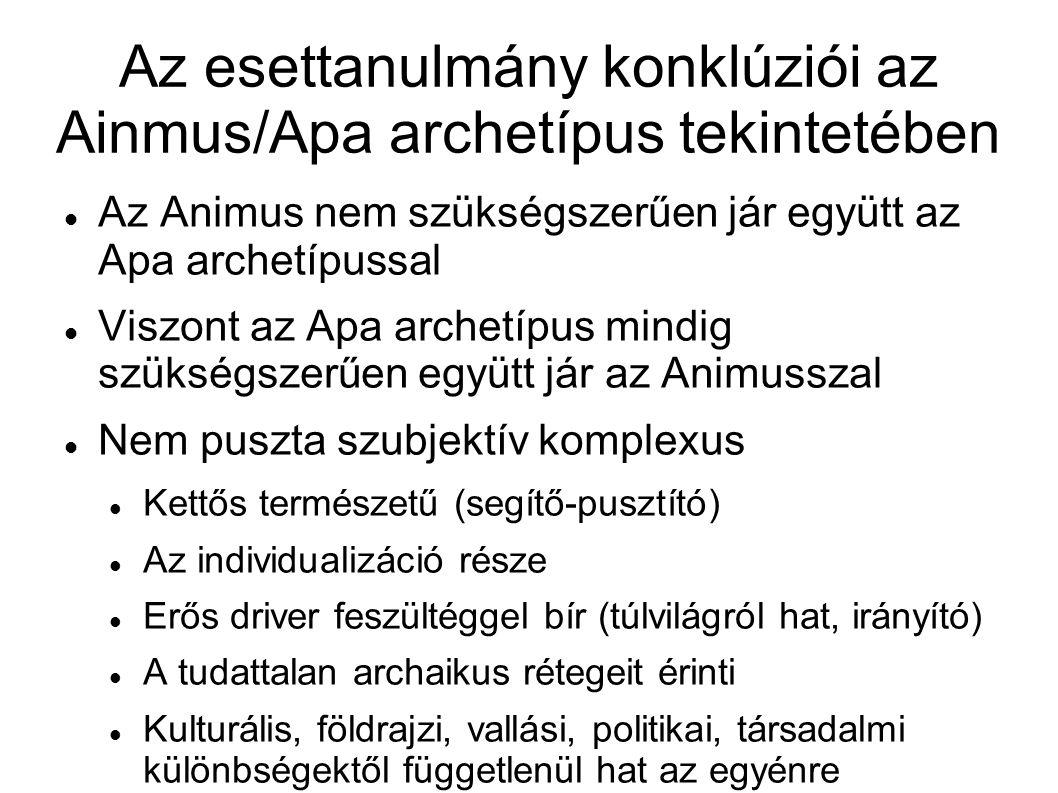 Az esettanulmány konklúziói az Ainmus/Apa archetípus tekintetében
