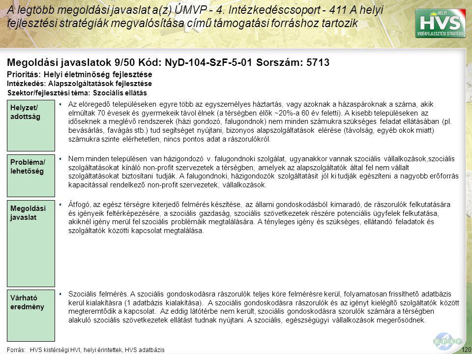 Megoldási javaslatok 9/50 Kód: NyD-104-SzF-5-01 Sorszám: 5713