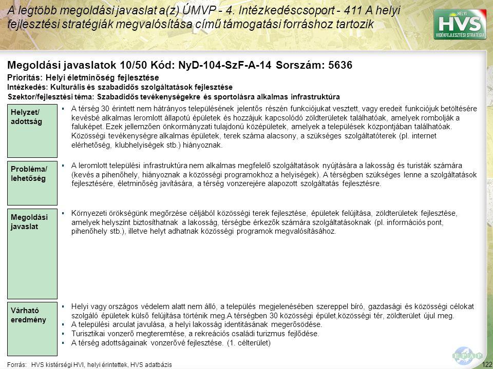 Megoldási javaslatok 10/50 Kód: NyD-104-SzF-A-14 Sorszám: 5636