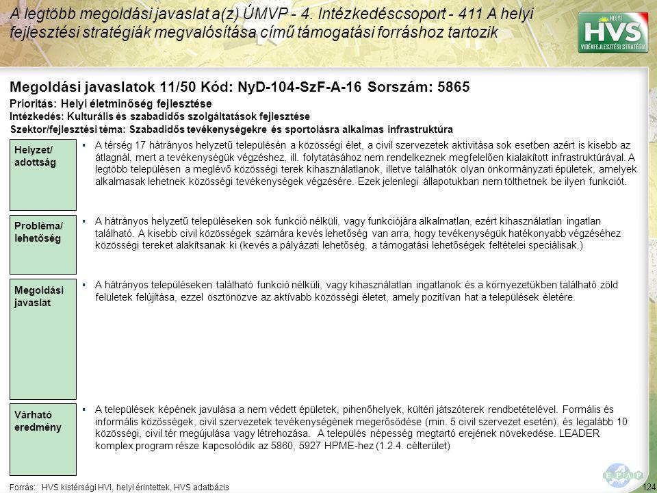 Megoldási javaslatok 11/50 Kód: NyD-104-SzF-A-16 Sorszám: 5865