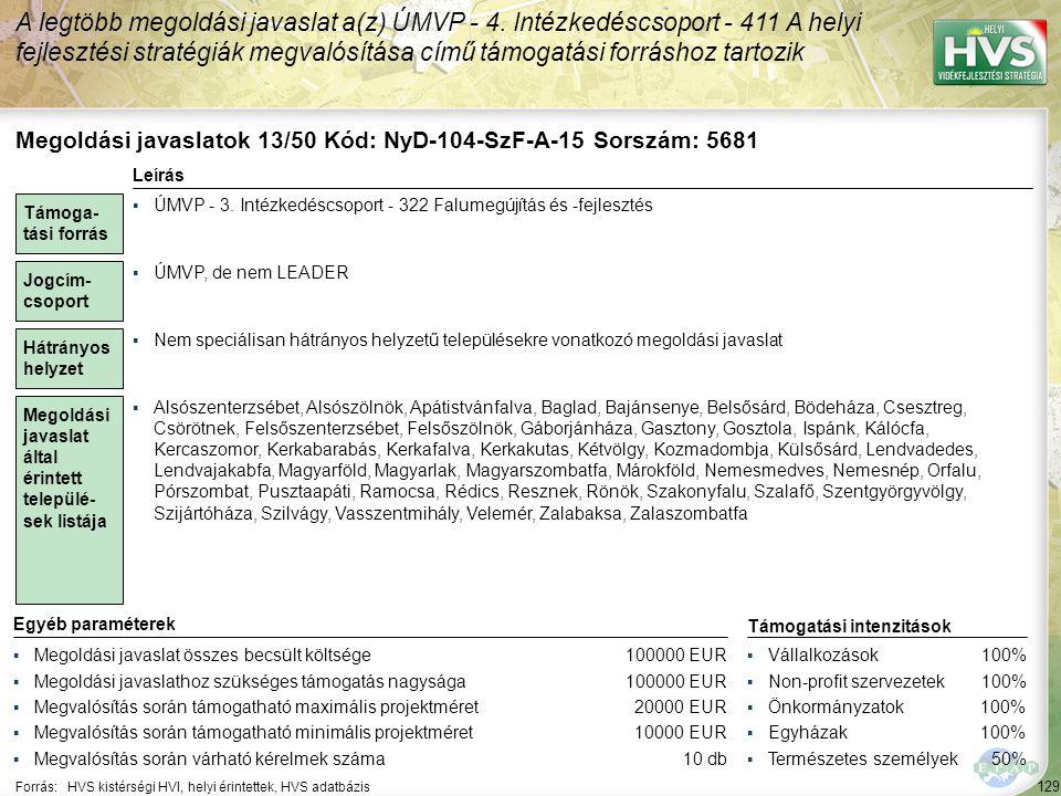 Megoldási javaslatok 14/50 Kód: NyD-104-SzF-1-07 Sorszám: 5862