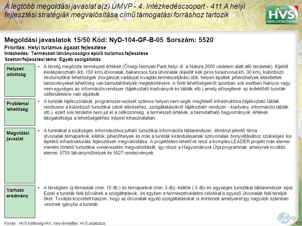 Megoldási javaslatok 15/50 Kód: NyD-104-GF-B-05 Sorszám: 5520