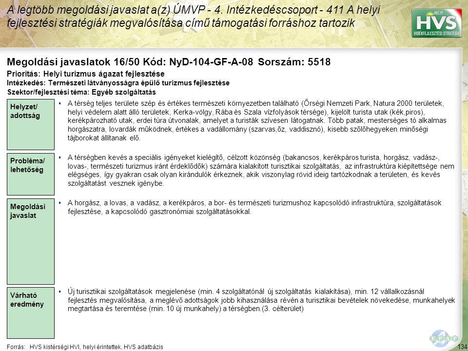 Megoldási javaslatok 16/50 Kód: NyD-104-GF-A-08 Sorszám: 5518