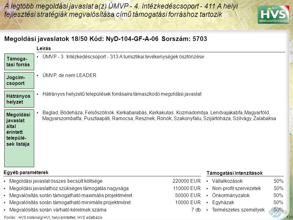 Megoldási javaslatok 19/50 Kód: NyD-104-GF-A-07 Sorszám: 5750