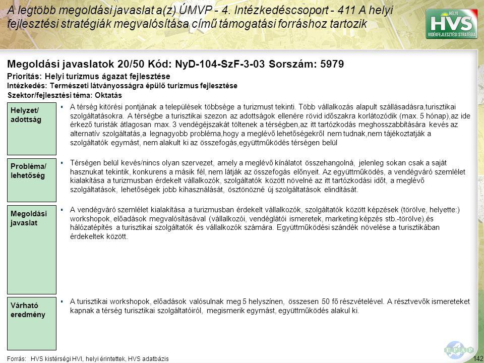 Megoldási javaslatok 20/50 Kód: NyD-104-SzF-3-03 Sorszám: 5979
