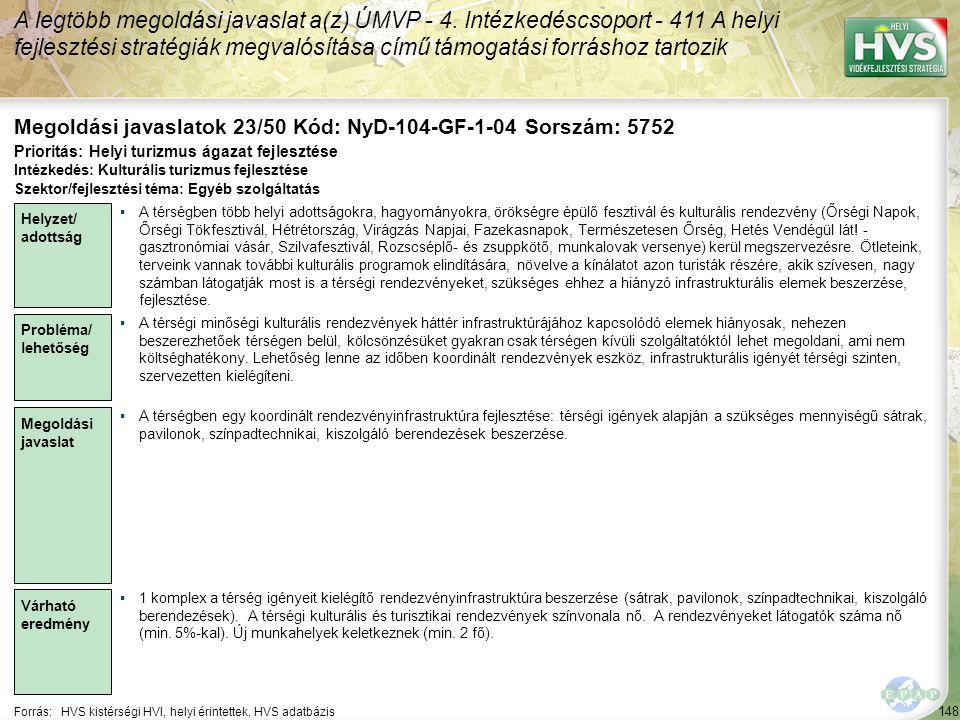 Megoldási javaslatok 23/50 Kód: NyD-104-GF-1-04 Sorszám: 5752