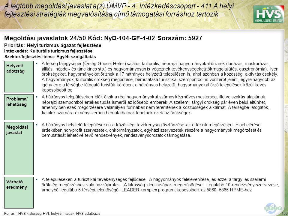 Megoldási javaslatok 24/50 Kód: NyD-104-GF-4-02 Sorszám: 5927