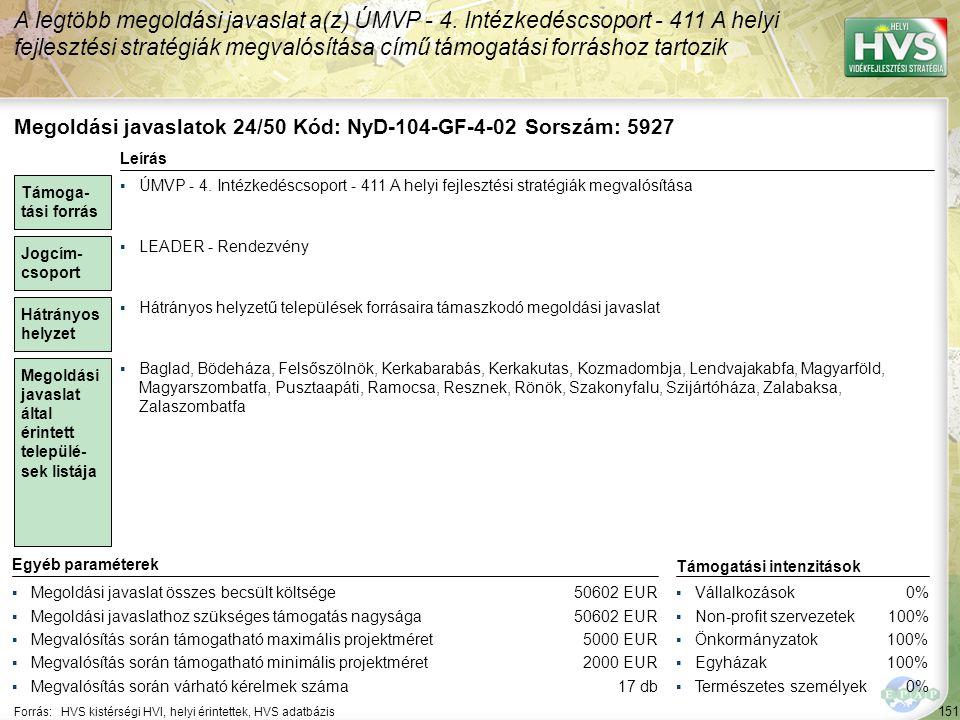 Megoldási javaslatok 25/50 Kód: NyD-104-GF-4-01 Sorszám: 5527