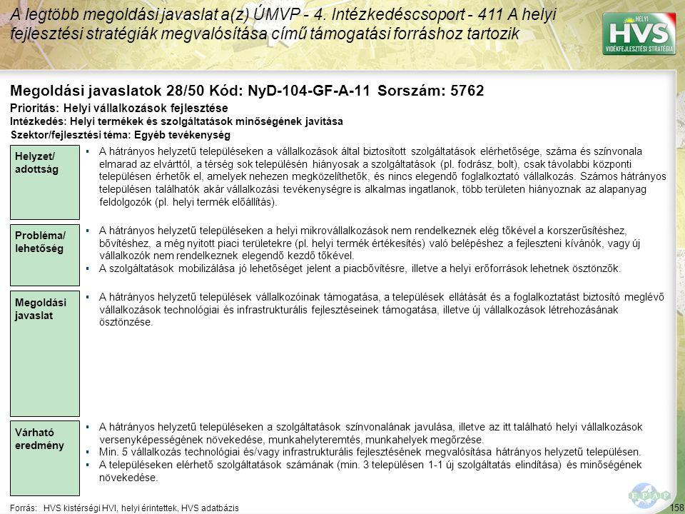Megoldási javaslatok 28/50 Kód: NyD-104-GF-A-11 Sorszám: 5762