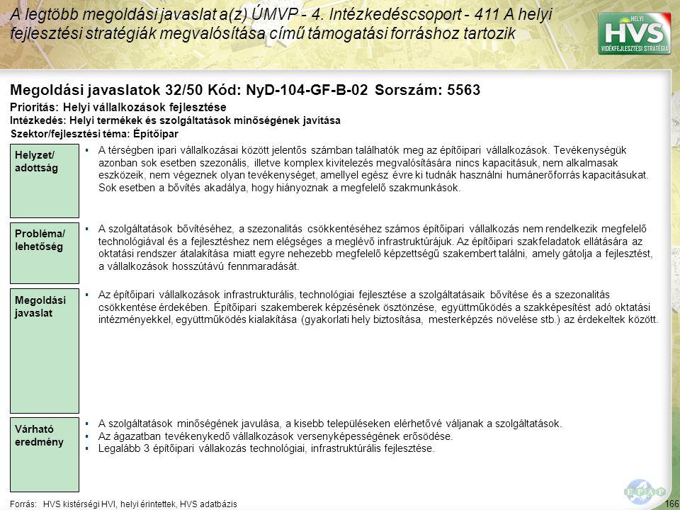 Megoldási javaslatok 32/50 Kód: NyD-104-GF-B-02 Sorszám: 5563