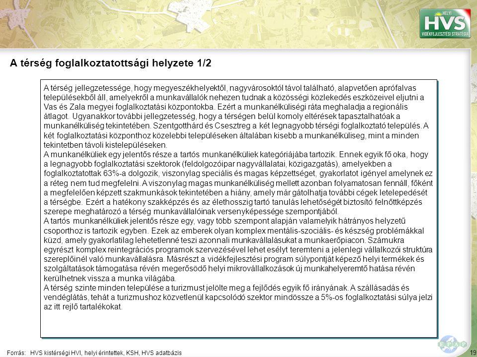 A térség foglalkoztatottsági helyzete 2/2