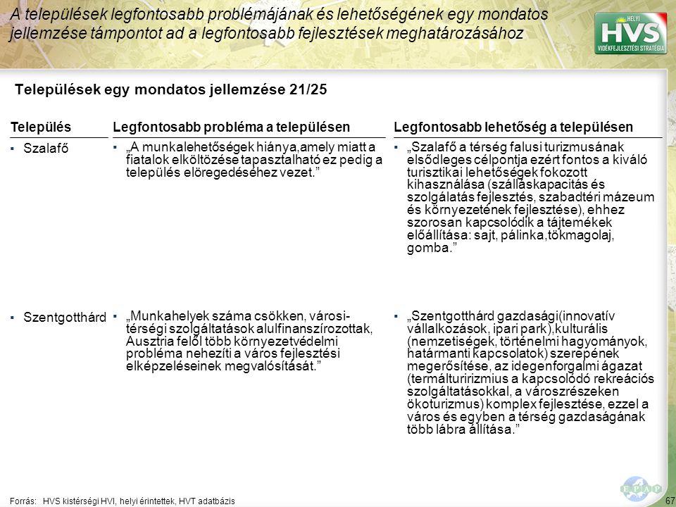 Települések egy mondatos jellemzése 22/25
