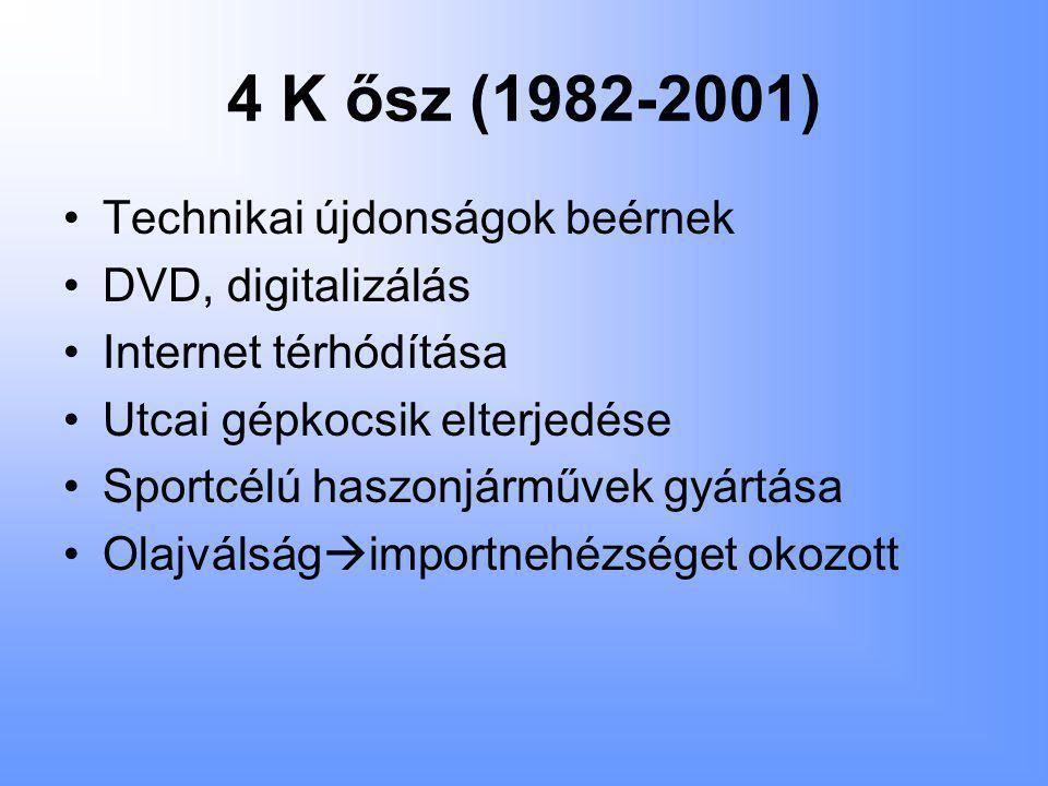 4 K ősz (1982-2001) Technikai újdonságok beérnek DVD, digitalizálás